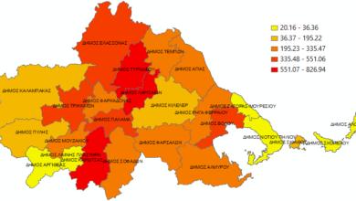 Photo of Π.Ε.Λάρισας: 3.719 κρούσματα κορωνοϊού από τον Μάρτιο – 83 στον Δήμο Φαρσάλων